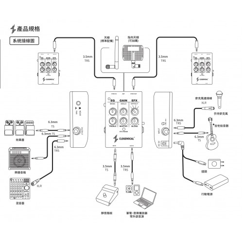 iSolo CHOICE 進階版舞台表演系統 | 麥克風+前級效果器整合