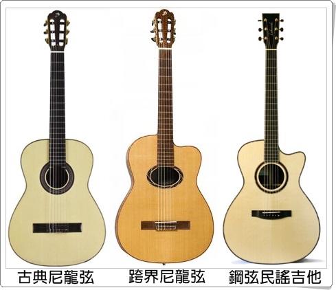 木吉他差異