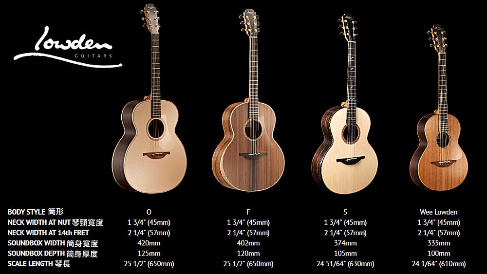 Lowden吉他體型